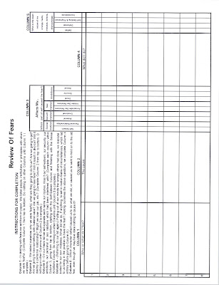Printables Aa 4th Step Worksheet Joe And Charlie what would david do fourth step inventory sheets from joe and charlie i have been asked many times in my recovery you think about or