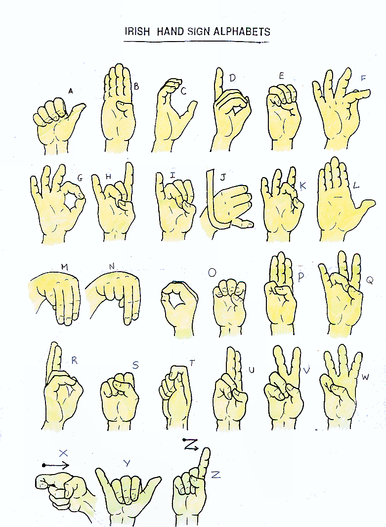 American Sign Language Alphabet Hands