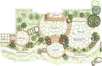 Visitando blogs la paisajista jardiner a y paisajismo for Empresas de paisajismo