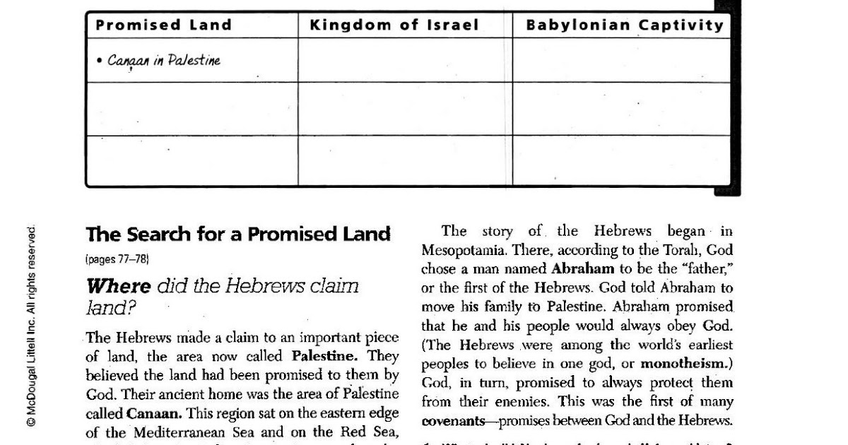 Global Studies 1 Culinary Worksheets For Judaism