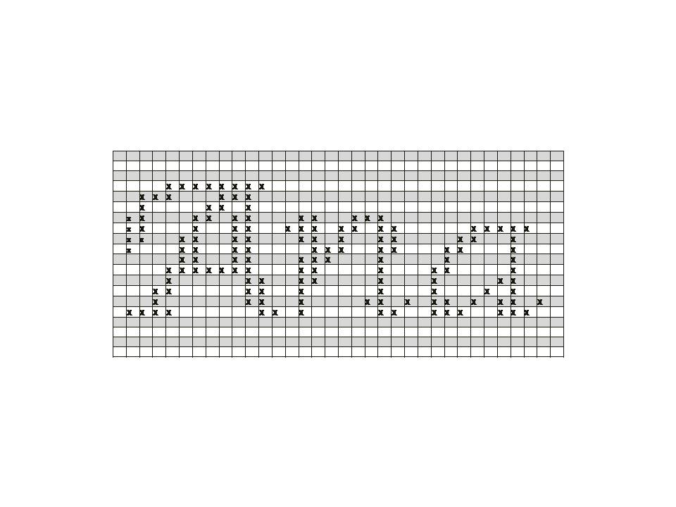 Cuadrados = 1 punto alto, 2 cadenetas, 1 punto alto.
