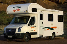 Alice Springs Campervan Hire