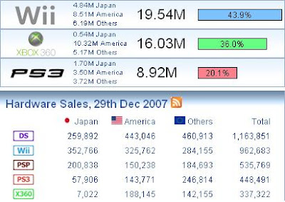 PS3 vs WII vs XBOX 360 - 29/DEC/2007