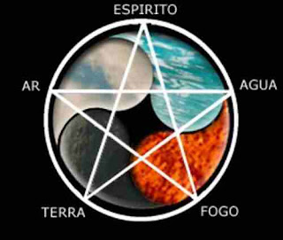 Pentagrama 1