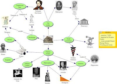 concept mapping in social science Concept map title: microsoft word - conceptmapdoc author: maubin created date: 3/17/2003 9:20:52 pm.