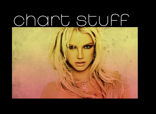 ChartStuff.co.uk - Chart News, Reviews, Downloads & Analysis