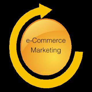 Effective Ecommerce Marketing Strategies