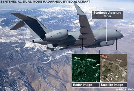 dallas weather. dallas weather radar