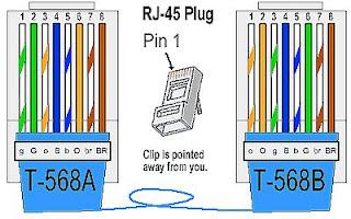 wiring diagram cat5 568 a type cat #4 cat 6 wiring diagram wiring diagram cat5 568 a type cat