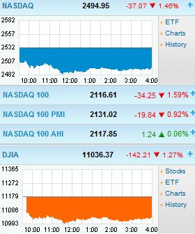 Mnkd stock options