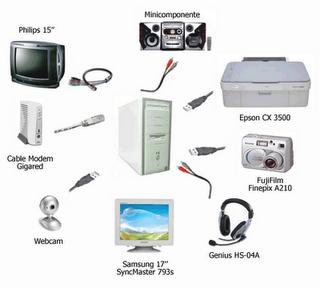 A elementos que componen el computador for Elementos de hardware