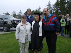 Graduation From College