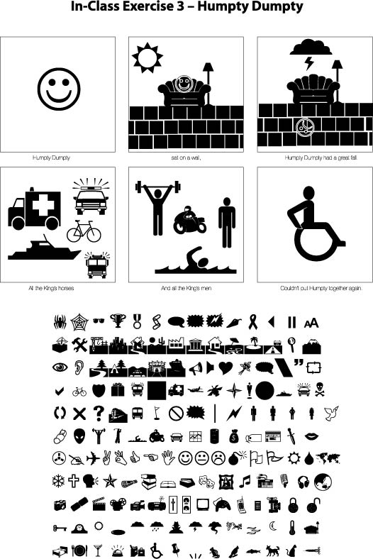 Symbols Blog Folio Abby Grinnell Humpty Dumpty Excercise