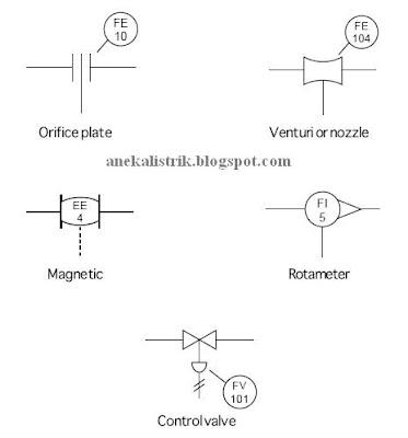 Electrical Relay Diagram amp P amp ID Symbols Aneka Listrik