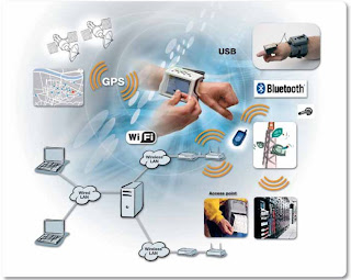 some disadvantages of information technology include Today, technology is very important because it is used for almost everything and like everything, technology has advantages and disadvantages the invention of the computer was a very important point.