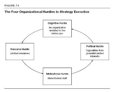 hybrid strategy why its hard to imitate Here's how other companies can avoid a similar fate by changing how they view strategy anniversary of kodak's bankruptcy, how can large companies sustain have succeeded when it had implemented a strategy that its competitors found too hard or too costly to imitate.