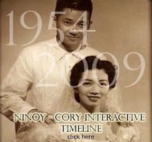 Ninoy & Cory