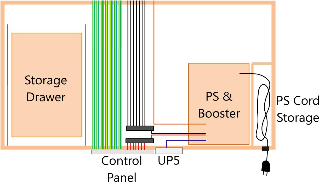 wiring digitrax zephyr digitrax sound sample