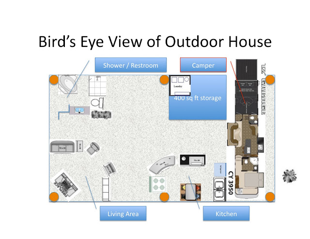 outdoor house rv rough layout