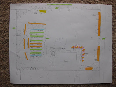 plan of garden seed planting, layout, diagram, color