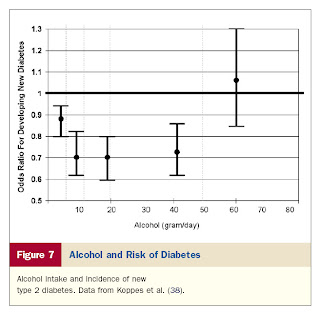 Sample diets for pre diabetics, can drinking beer cause