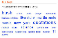 Hitched to Everything Tag Cloud from Technorati