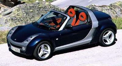 automotive automobile smart roadster. Black Bedroom Furniture Sets. Home Design Ideas