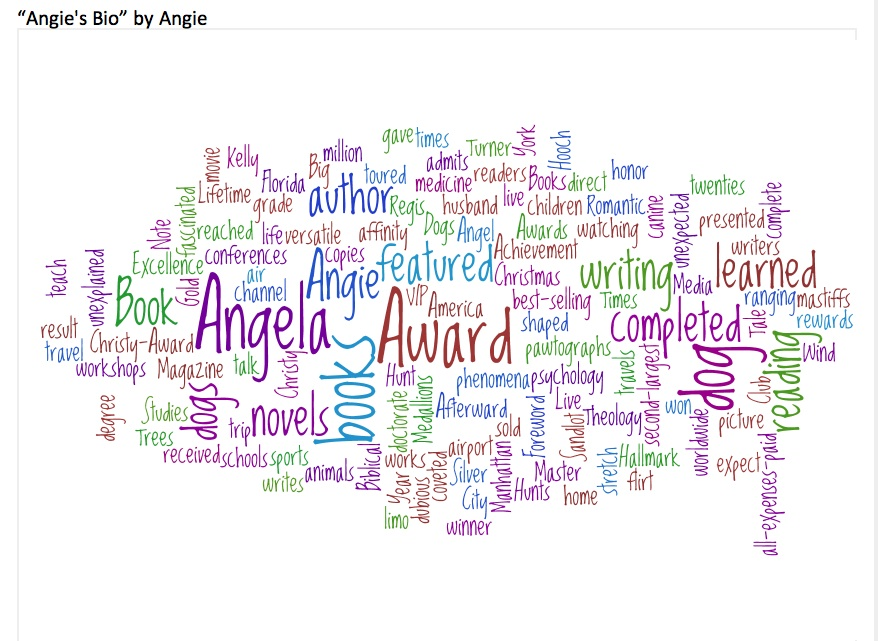 autobiography of a cloud 150 words 100- 200 words essays, notes, articles, debates, paragraphs & speech in english.