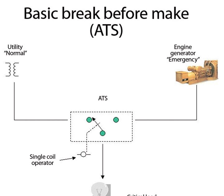 open-transition automatic transfer switch