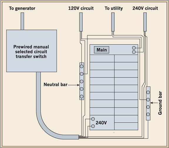 wiring diagram for automatic transfer switch car wiring diagrams