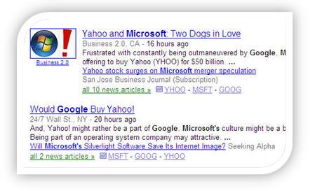 Google Finance Stock Symbols