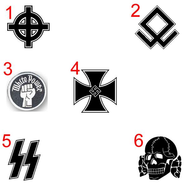 Signification Croix Celtique Tatouage - Symboles Celtiques des anciens temps Ancient Symbols
