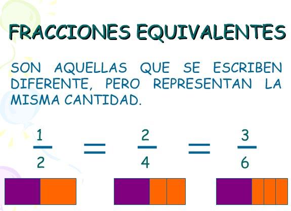 Fracciones concepto de fracci n for Definicion de cuarto