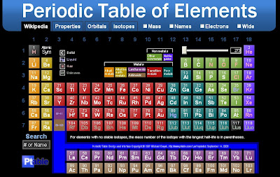 Glampamen dynamic periodic table screenhunter 02 sep urtaz Images