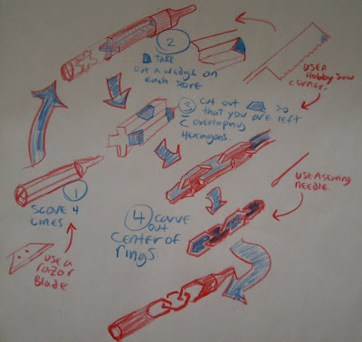 how to carve a chain from a crayon diagram