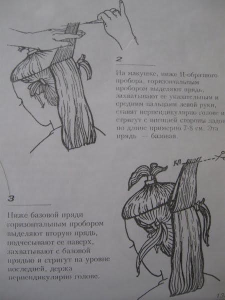 Женская стрижка каскад