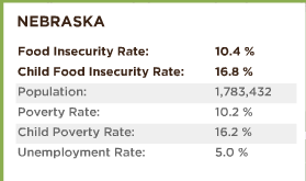 Click for Nebraska statistics