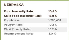 Click for Nebraska statistics