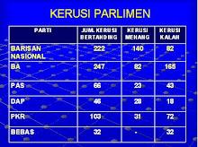 Kerusi Parlimen