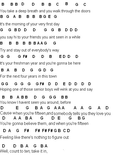Letter Notes For I Wont Give Up On Piano Want To Learn How To Play