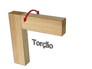 torcao