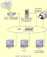 Network computer