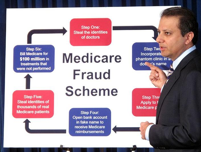 MeeMaw39;s Medicare Journal: Medicare Fraud Continues to Skyrocket but