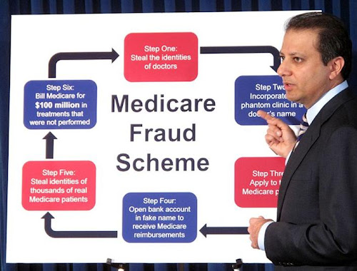 Types of Medicare & Medicaid Insurance Frauds