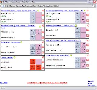 Nba betfair trading strategies