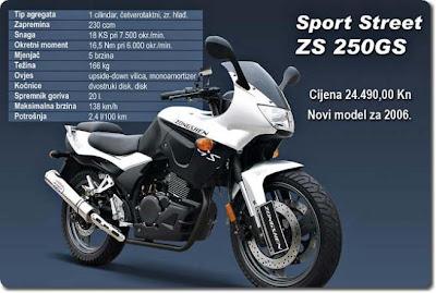 Zongshen ZS 250 GS