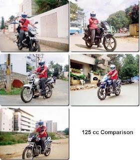 125 cc Comparison