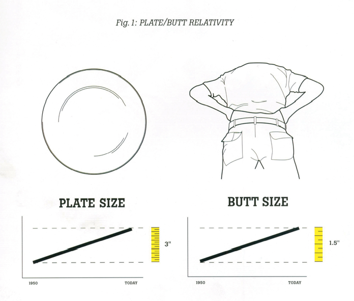 [plate-butt.png]