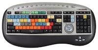 Metodos Generales Del teclado