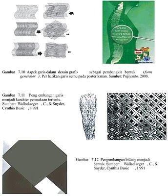 Unsur Desain Grafis on Umumnya Desain Grafis Bekerja Pada Bidang Ini 4 Bentuk Form Dan
